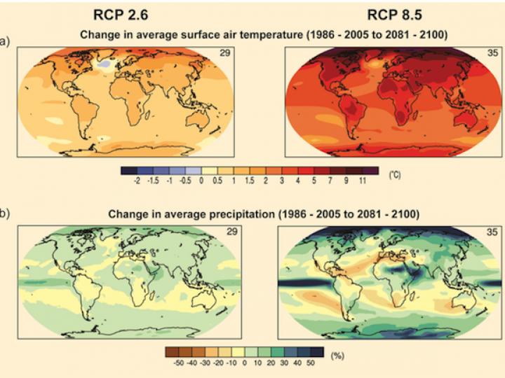 Rapports sur le climat